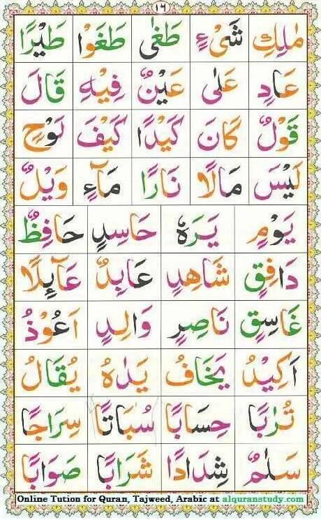 Noorani Qaida in images Read it online, Online Quran Teacher on